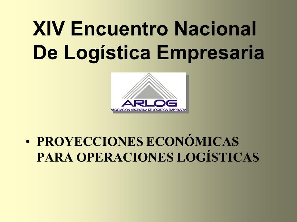 PROYECCIONES ECONÓMICAS PARA OPERACIONES LOGÍSTICAS XIV Encuentro Nacional De Logística Empresaria