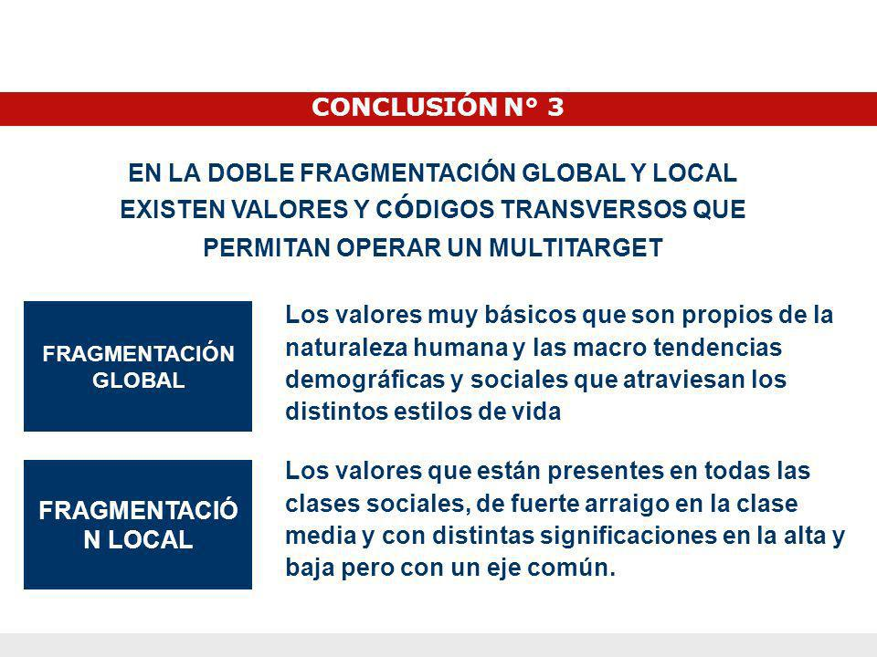 FRAGMENTACIÓN GLOBAL EN LA DOBLE FRAGMENTACIÓN GLOBAL Y LOCAL EXISTEN VALORES Y C Ó DIGOS TRANSVERSOS QUE PERMITAN OPERAR UN MULTITARGET FRAGMENTACIÓ