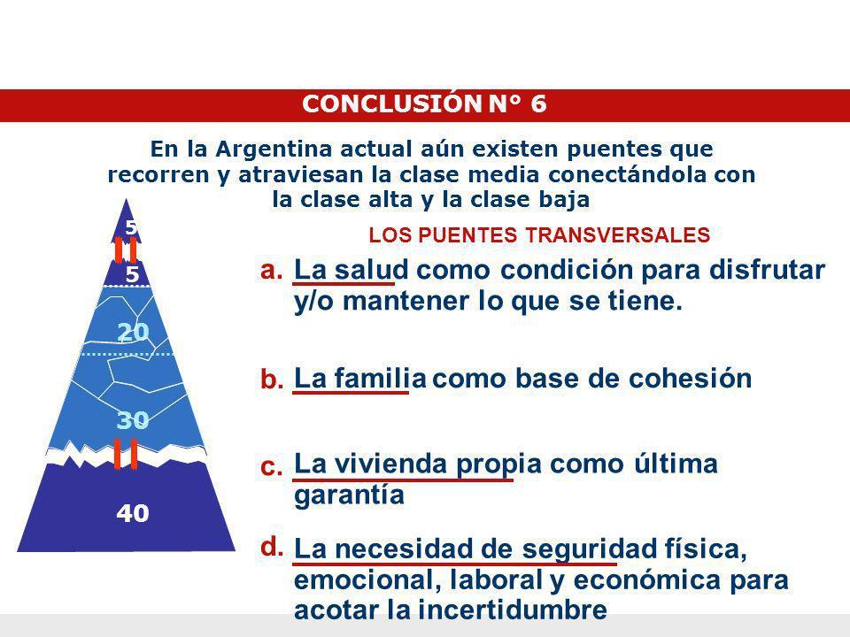 LOS PUENTES TRANSVERSALES La salud como condición para disfrutar y/o mantener lo que se tiene. a. La familia como base de cohesión b. La vivienda prop
