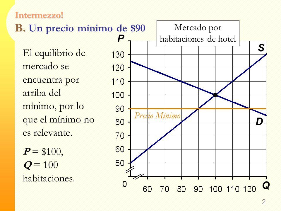 Q P S 0 Mercado por habitaciones de hotel D Intermezzo.