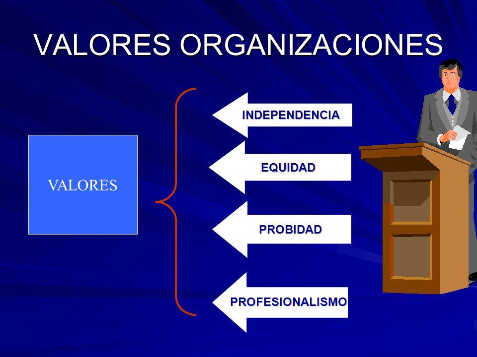 VALORES ORGANIZACIONES VALORES INDEPENDENCIA EQUIDAD PROBIDAD PROFESIONALISMO