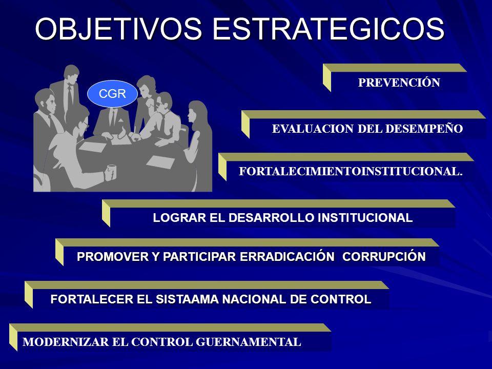 OBJETIVOS ESTRATEGICOS OBJETIVOS ESTRATEGICOS MODERNIZAR EL CONTROL GUERNAMENTAL FORTALECER EL SISTAAMA NACIONAL DE CONTROL PROMOVER Y PARTICIPAR ERRADICACIÓN CORRUPCIÓN LOGRAR EL DESARROLLO INSTITUCIONAL FORTALECIMIENTOINSTITUCIONAL.