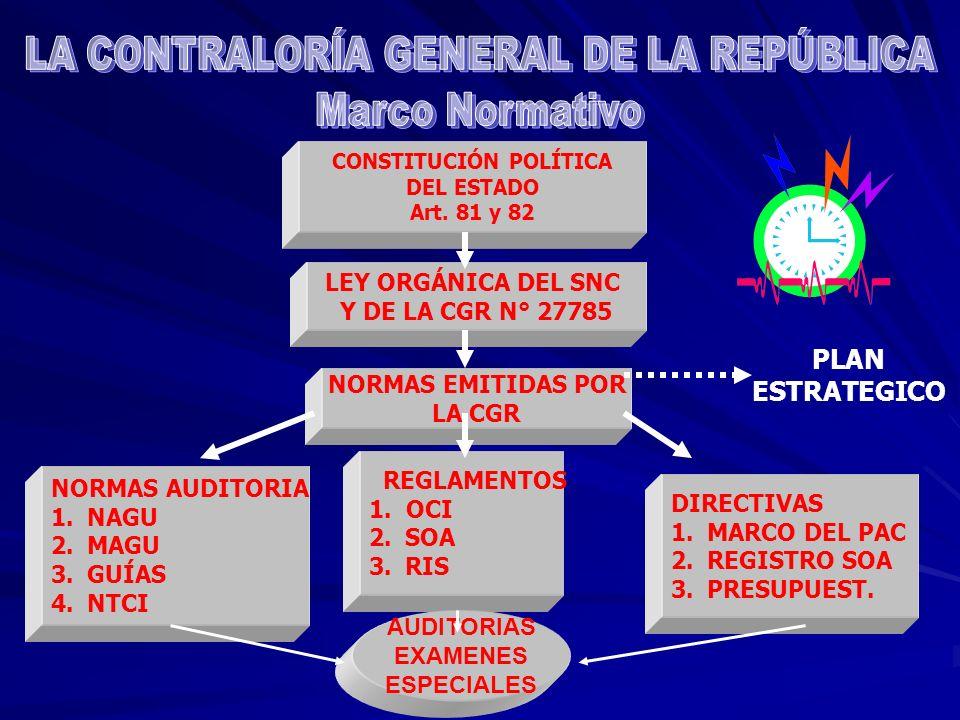LEY ORGÁNICA DEL SNC Y DE LA CGR N° 27785 DIRECTIVAS 1.MARCO DEL PAC 2.REGISTRO SOA 3.PRESUPUEST.