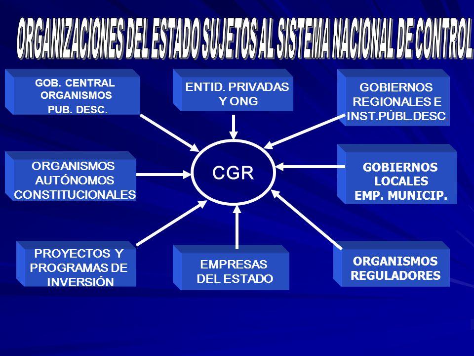 PERFIL DEL AUDITOR MODERNO FORMACION UNIVERSITARIA CONOCIMIENTOS COMPETENCIAS HABILIDADES Y DESTREZAS VALORES Y PRINCIPIOS ETICOS.