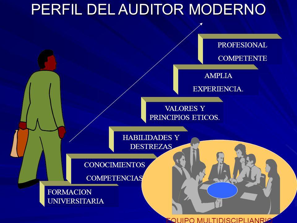 SNC Y TIPOS AUDITORÍA GUBERNAMENTAL SNC CGR OCIs SOAs AUDITORIA GESTION 5% AUDITORÍA FINANCIERA PRESUPUESTARIA 20% EXAMENES ESPECIALES 60% AUDITORIA MEDIO AMBIENTE P.