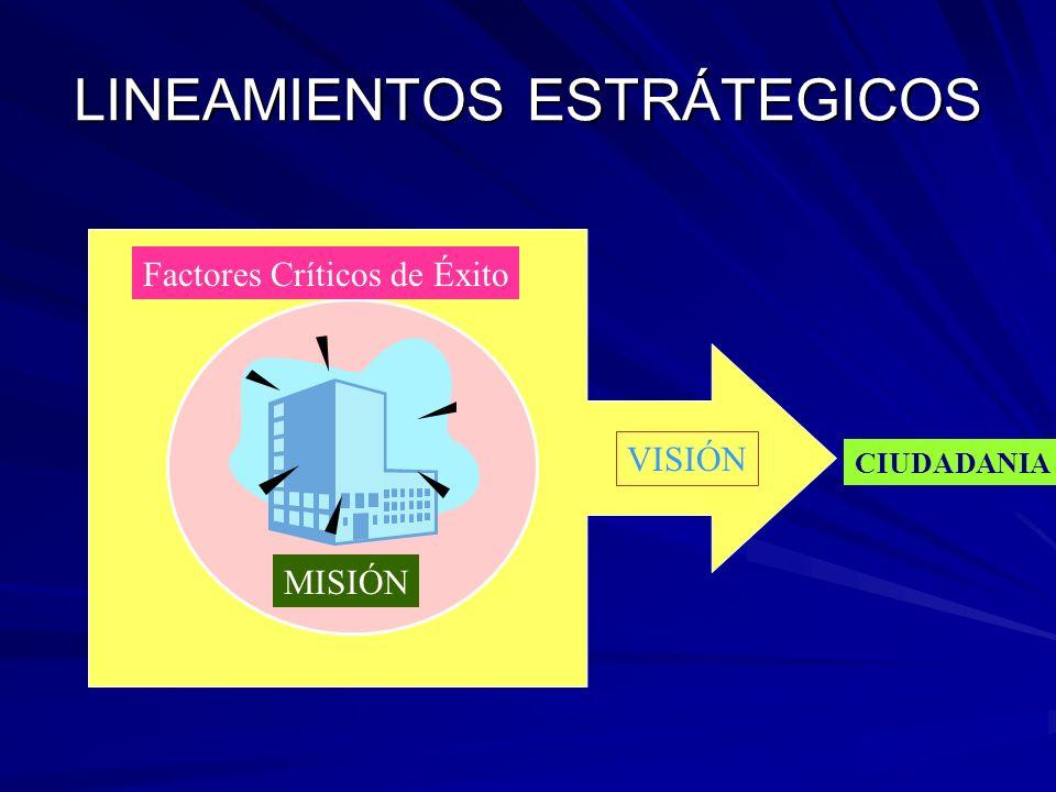 LINEAMIENTOS ESTRÁTEGICOS MISIÓN VISIÓN CIUDADANIA Factores Críticos de Éxito