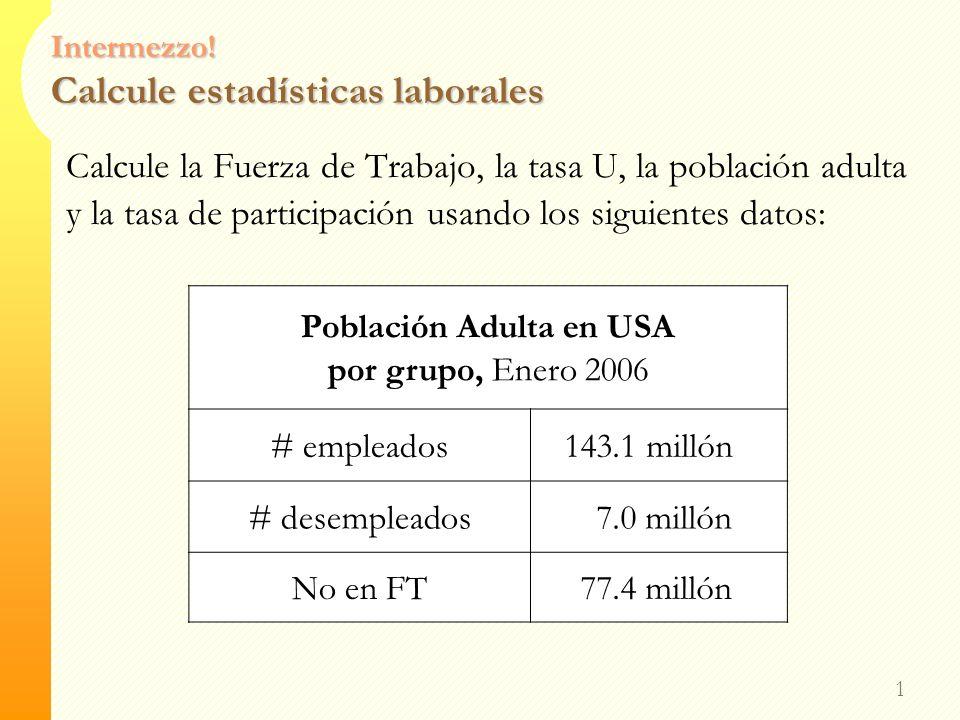 Introducción a la Economía Desocupación Profesor: Carlos R.