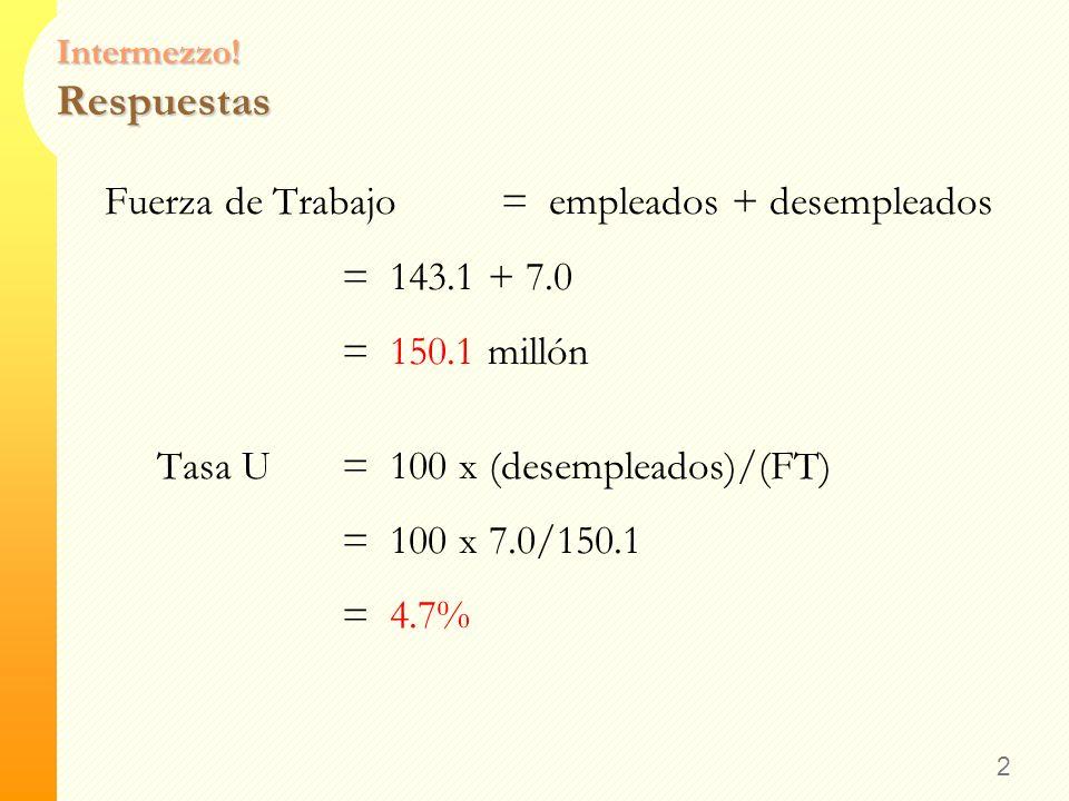 Intermezzo! Calcule estadísticas laborales Calcule la Fuerza de Trabajo, la tasa U, la población adulta y la tasa de participación usando los siguient