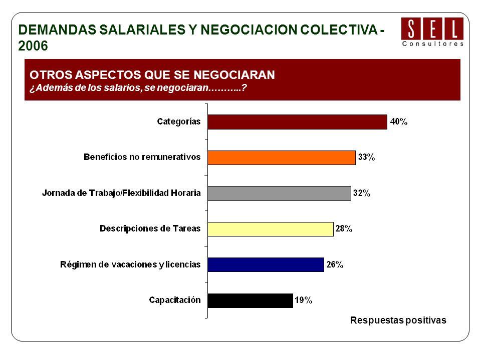 OTROS ASPECTOS QUE SE NEGOCIARAN ¿Además de los salarios, se negociaran………...