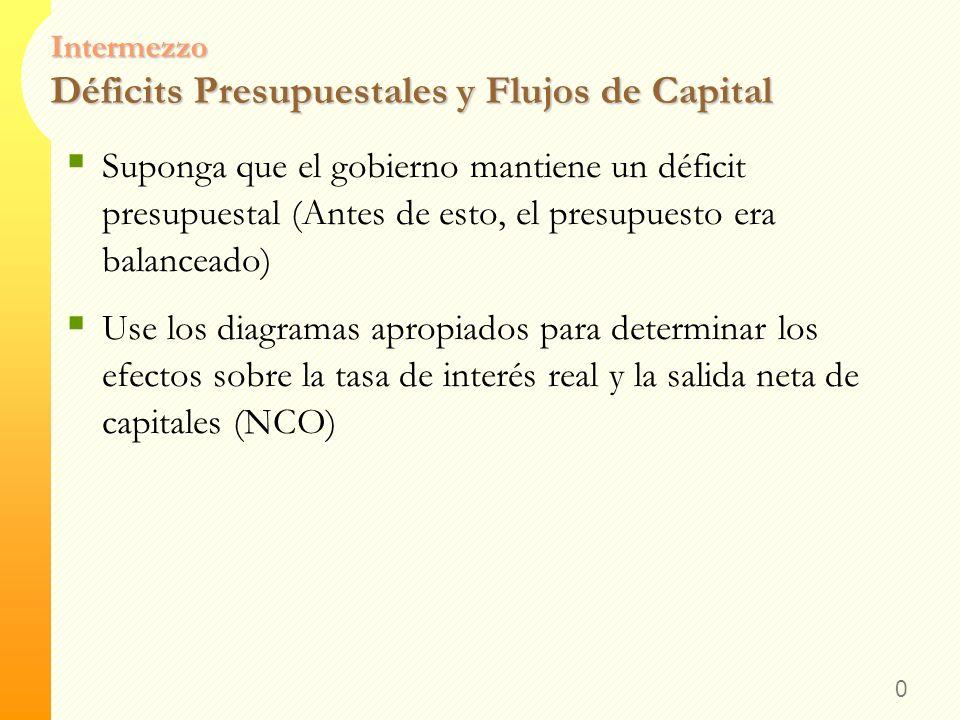Intermezzo Déficits Presupuestales y Flujos de Capital Suponga que el gobierno mantiene un déficit presupuestal (Antes de esto, el presupuesto era balanceado) Use los diagramas apropiados para determinar los efectos sobre la tasa de interés real y la salida neta de capitales (NCO) 0