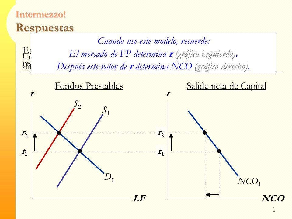 11 Los valores de equilibrio de r y NCO suben.
