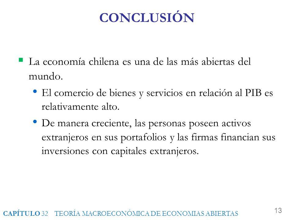 12 Fuga de Capitales de México El Aumento en NCO ocasiona un incremento en la oferta de pesos en los mercados de cambios de divisas. El valor del tipo