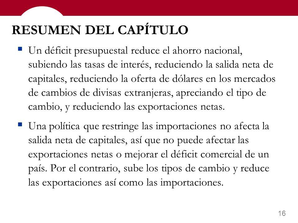15 RESUMEN DEL CAPÍTULO En una economía abierta, la tasa de interés real se ajusta para balancear la oferta de fondos prestables (ahorros) con la dema