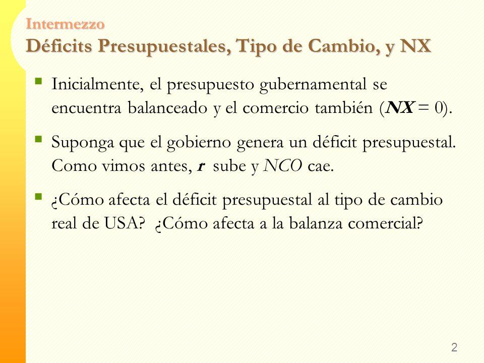 12 Fuga de Capitales de México El Aumento en NCO ocasiona un incremento en la oferta de pesos en los mercados de cambios de divisas.