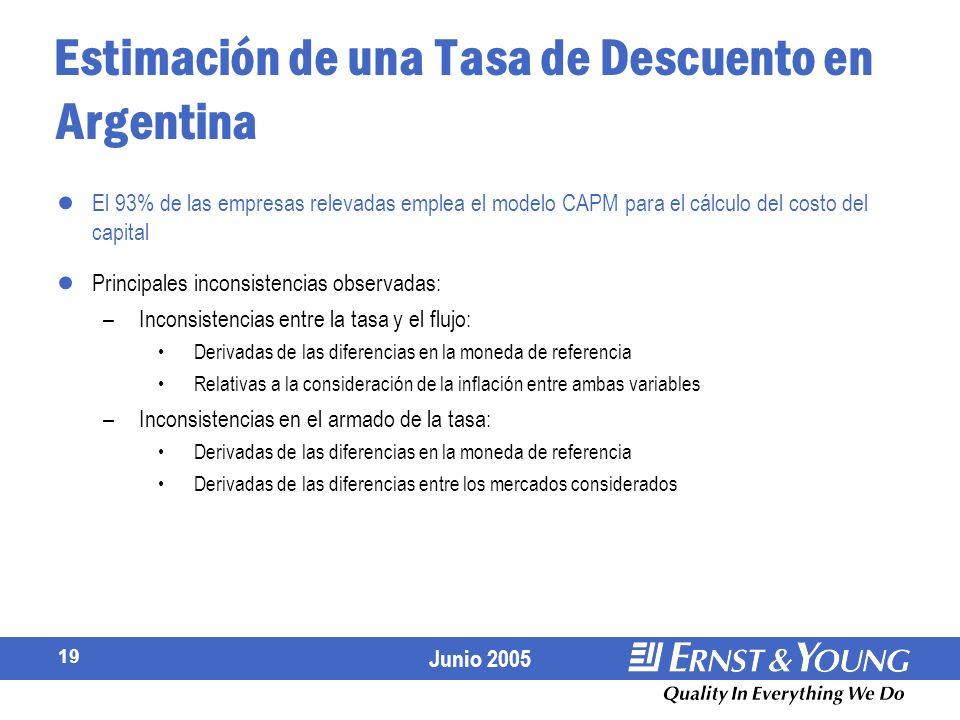 Junio 2005 19 Estimación de una Tasa de Descuento en Argentina El 93% de las empresas relevadas emplea el modelo CAPM para el cálculo del costo del capital Principales inconsistencias observadas: –Inconsistencias entre la tasa y el flujo: Derivadas de las diferencias en la moneda de referencia Relativas a la consideración de la inflación entre ambas variables –Inconsistencias en el armado de la tasa: Derivadas de las diferencias en la moneda de referencia Derivadas de las diferencias entre los mercados considerados