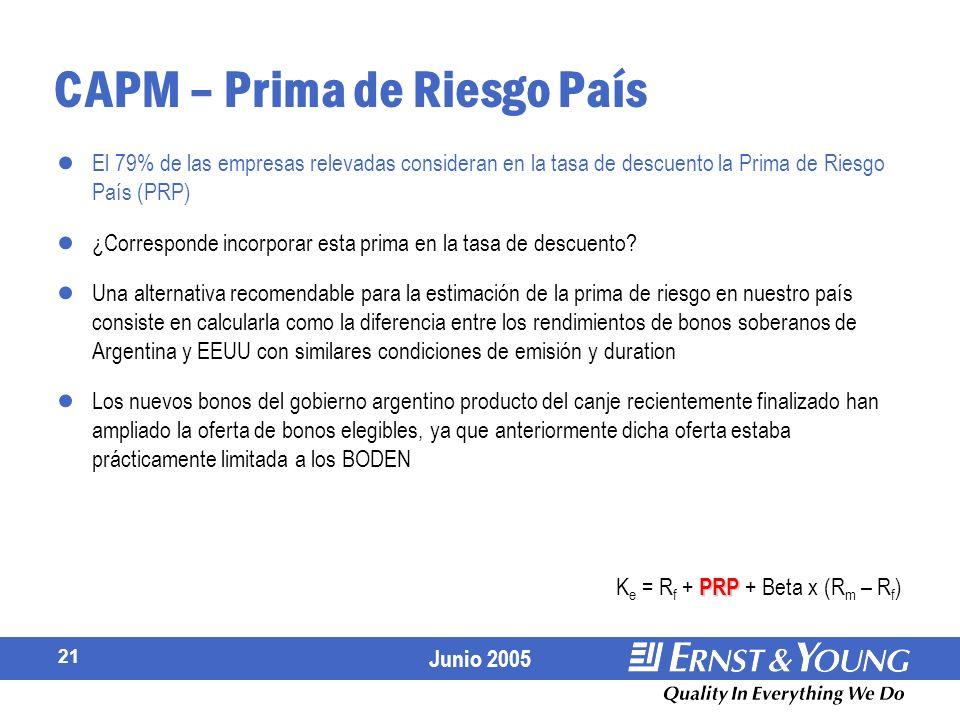 Junio 2005 21 CAPM – Prima de Riesgo País El 79% de las empresas relevadas consideran en la tasa de descuento la Prima de Riesgo País (PRP) ¿Corresponde incorporar esta prima en la tasa de descuento.