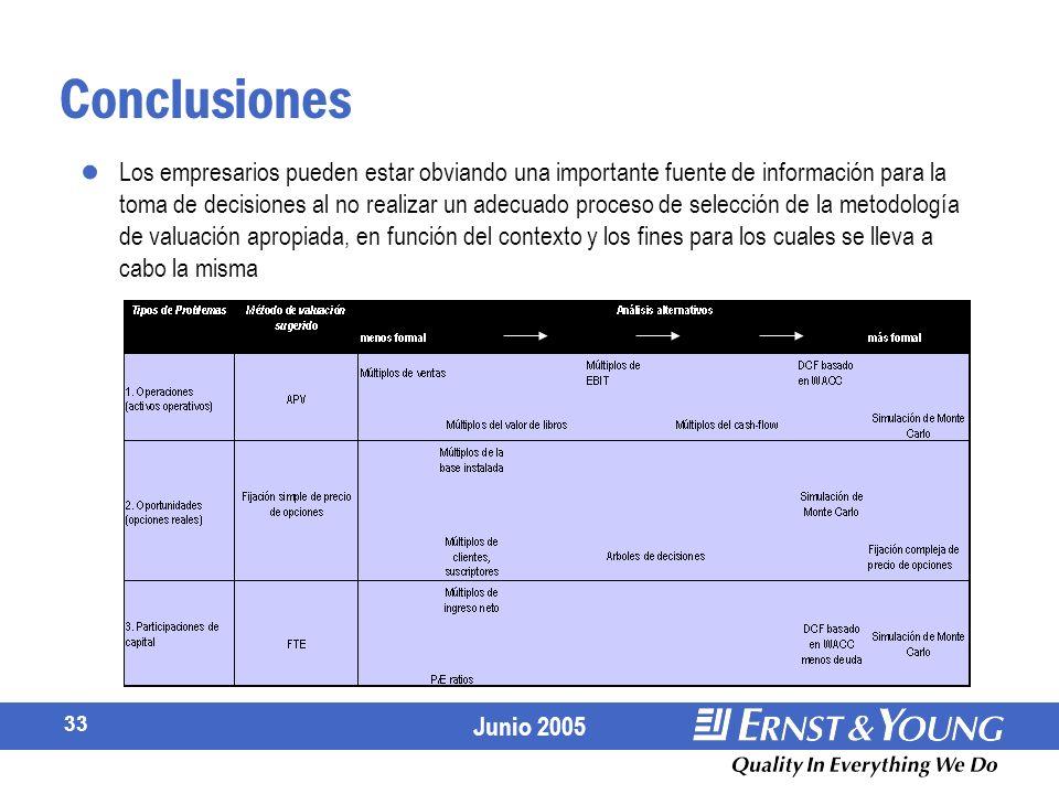 Junio 2005 33 Conclusiones Los empresarios pueden estar obviando una importante fuente de información para la toma de decisiones al no realizar un adecuado proceso de selección de la metodología de valuación apropiada, en función del contexto y los fines para los cuales se lleva a cabo la misma