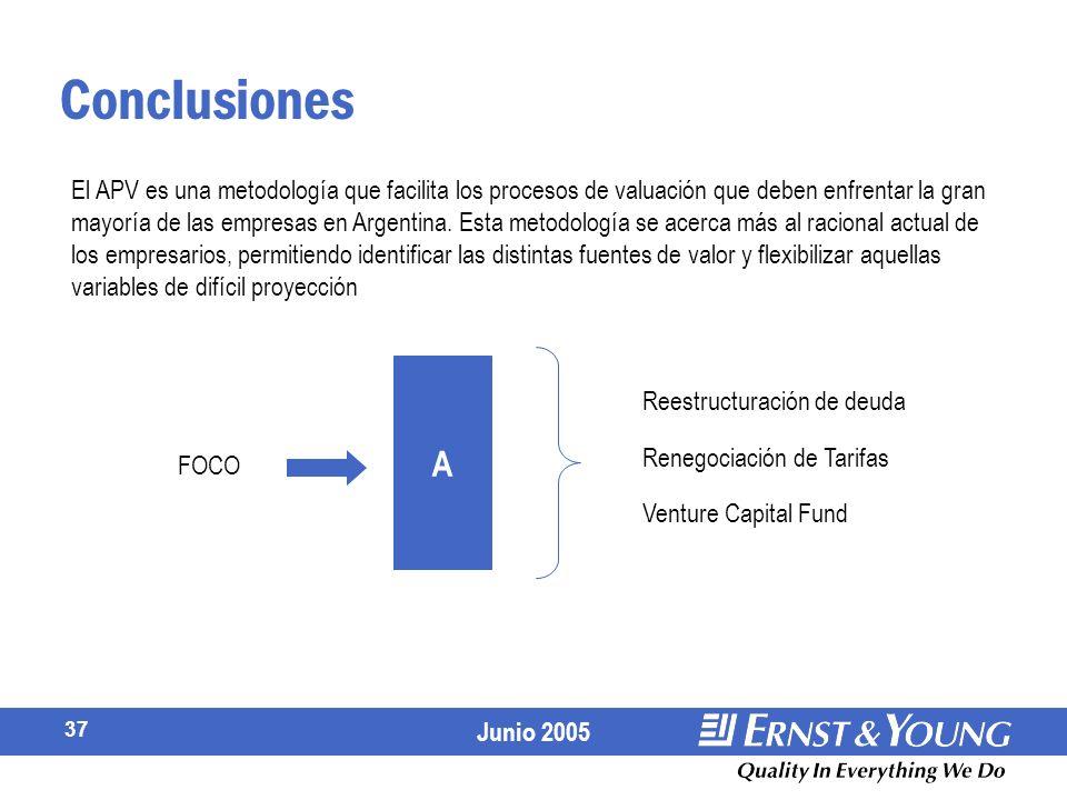 Junio 2005 37 Conclusiones El APV es una metodología que facilita los procesos de valuación que deben enfrentar la gran mayoría de las empresas en Argentina.