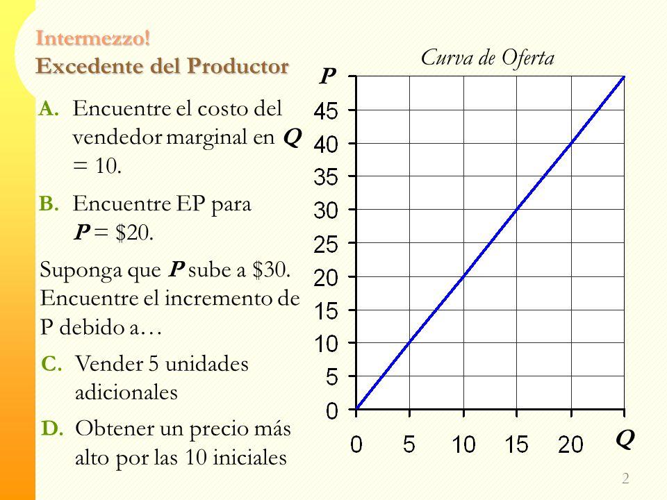 Intermezzo! Respuestas 1 P $ Q Curva de Demanda A.En Q = 10, la DAP del comprador marginal es $30. B.EC = ½ x 10 x $10 = $50 P cae a $20. C. EC de los