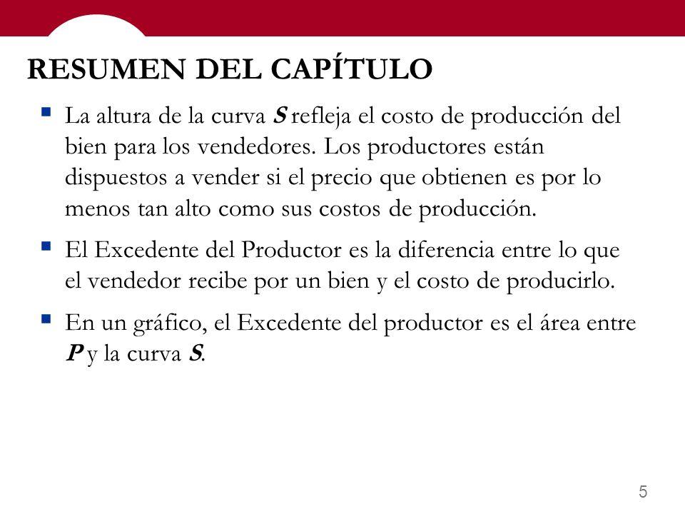 5 RESUMEN DEL CAPÍTULO La altura de la curva S refleja el costo de producción del bien para los vendedores.