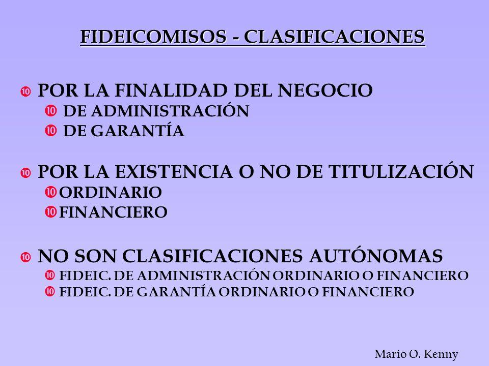 FIDEICOMISOS - CLASIFICACIONES POR LA FINALIDAD DEL NEGOCIO DE ADMINISTRACIÓN DE GARANTÍA POR LA EXISTENCIA O NO DE TITULIZACIÓN ORDINARIO FINANCIERO