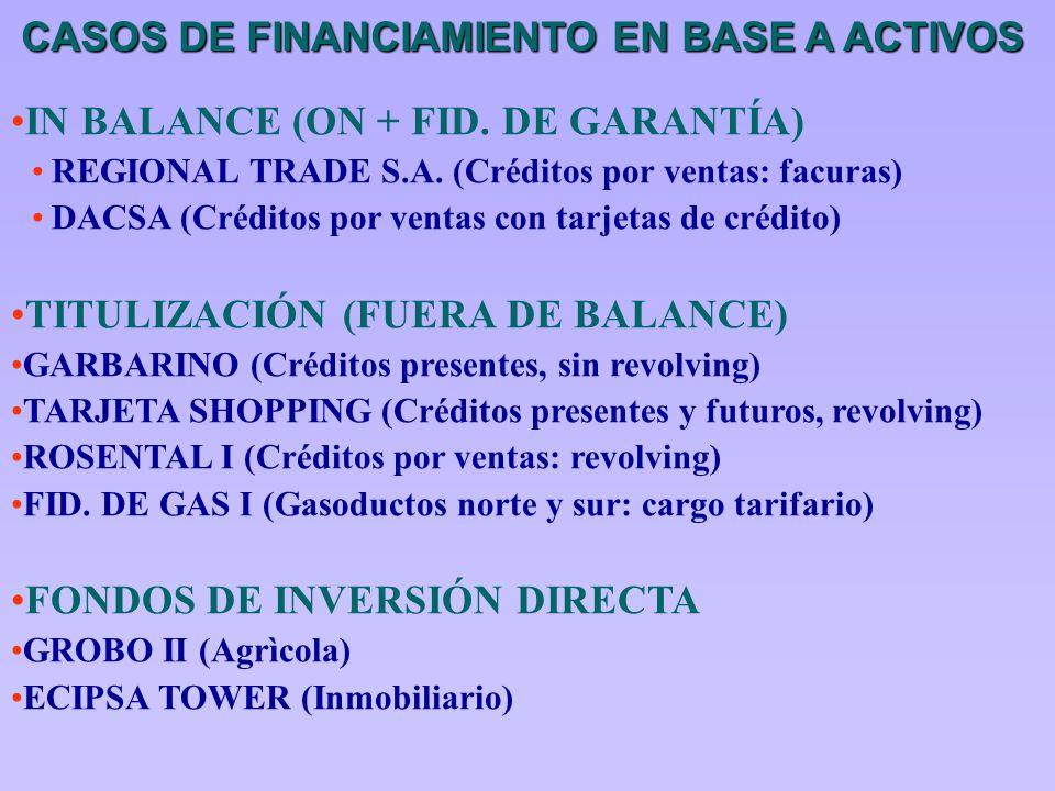 CASOS DE FINANCIAMIENTO EN BASE A ACTIVOS IN BALANCE (ON + FID. DE GARANTÍA) REGIONAL TRADE S.A. (Créditos por ventas: facuras) DACSA (Créditos por ve