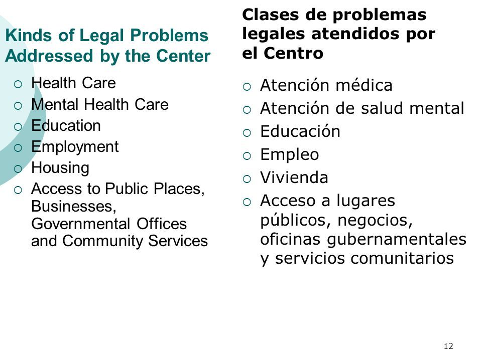 Kinds of Legal Problems Addressed by the Center Health Care Mental Health Care Education Employment Housing Access to Public Places, Businesses, Gover