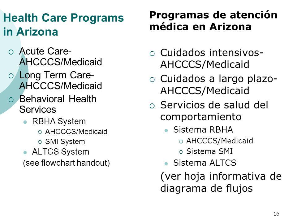 Health Care Programs in Arizona Acute Care- AHCCCS/Medicaid Long Term Care- AHCCCS/Medicaid Behavioral Health Services RBHA System AHCCCS/Medicaid SMI System ALTCS System (see flowchart handout) Cuidados intensivos- AHCCCS/Medicaid Cuidados a largo plazo- AHCCCS/Medicaid Servicios de salud del comportamiento Sistema RBHA AHCCCS/Medicaid Sistema SMI Sistema ALTCS (ver hoja informativa de diagrama de flujos 16 Programas de atención médica en Arizona