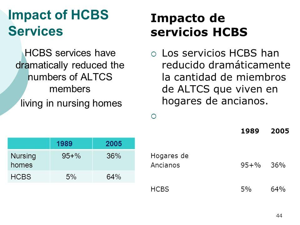 Impact of HCBS Services HCBS services have dramatically reduced the numbers of ALTCS members living in nursing homes Los servicios HCBS han reducido dramáticamente la cantidad de miembros de ALTCS que viven en hogares de ancianos.