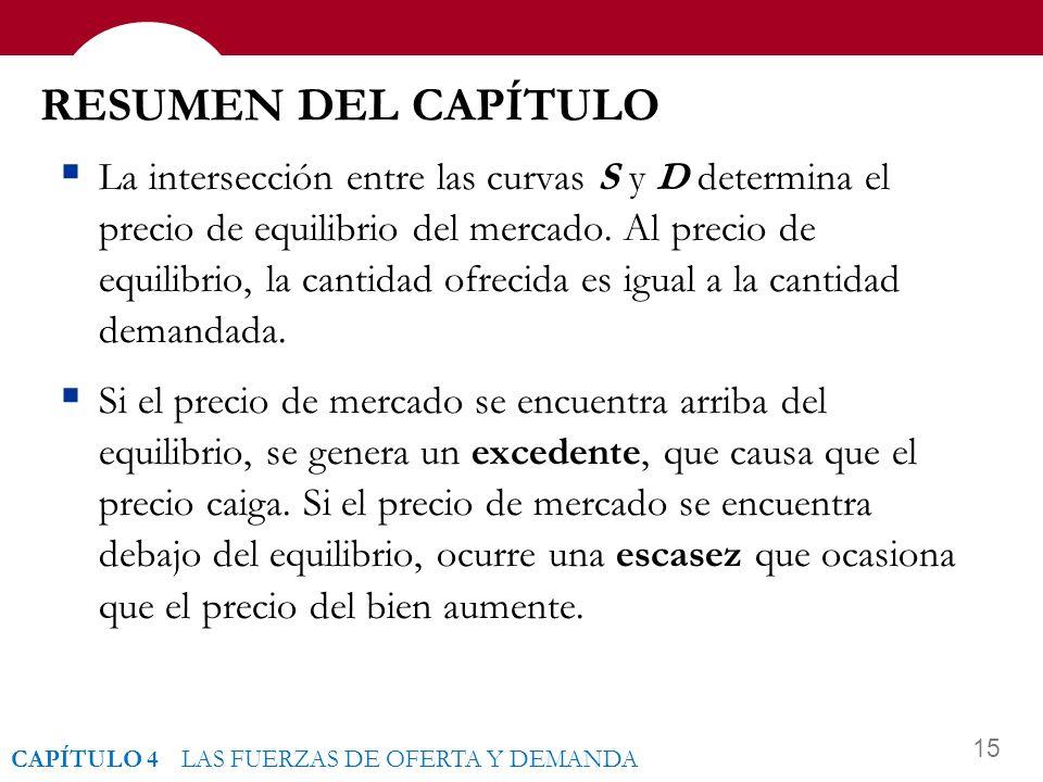 14 RESUMEN DEL CAPÍTULO Además de los precios, la demanda depende del ingreso de los consumidores, de las preferencias, las expectativas, el precio de