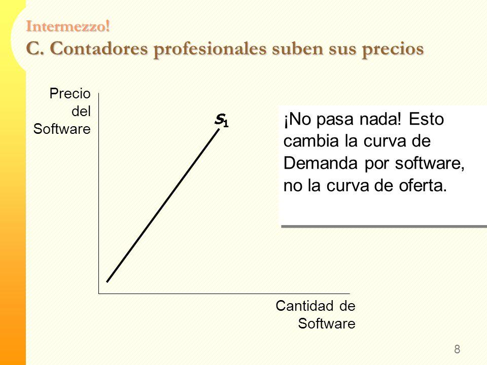 Intermezzo! B. Una caída en el costo de producir Software 7 La curva S se desplaza a la derecha: A cada precio, Q sube. La curva S se desplaza a la de