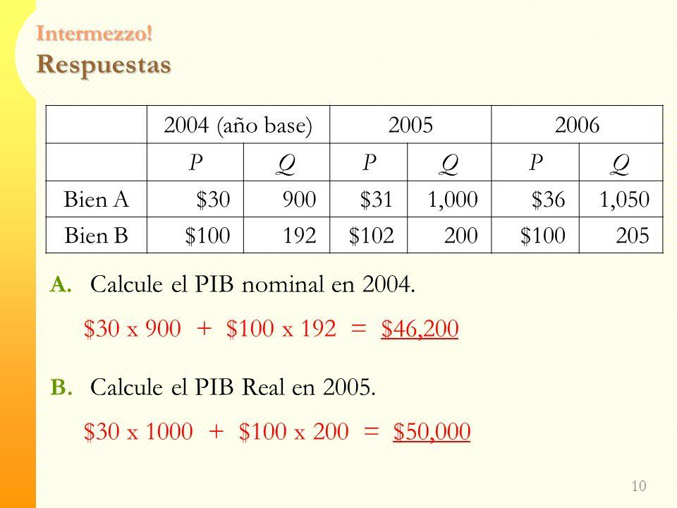 Intermezzo! Calculando el PIB 9 Use los datos anteriores para resolver lo siguiente: A. Calcule el PIB nominal en 2004. B. Calcule el PIB Real en 2005