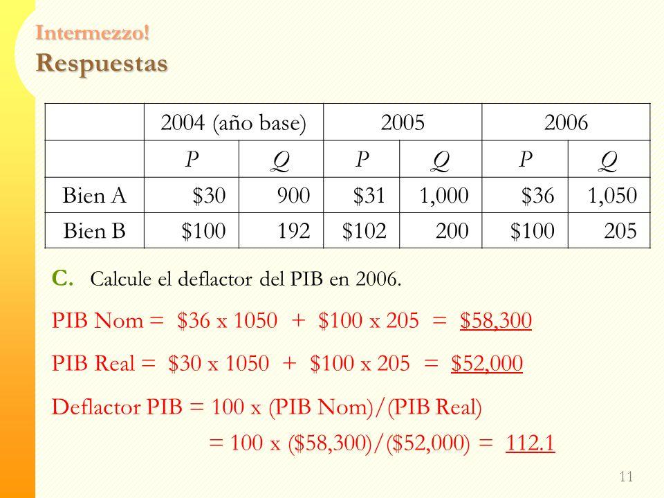 Intermezzo! Respuestas 10 A. Calcule el PIB nominal en 2004. $30 x 900 + $100 x 192 = $46,200 B. Calcule el PIB Real en 2005. $30 x 1000 + $100 x 200