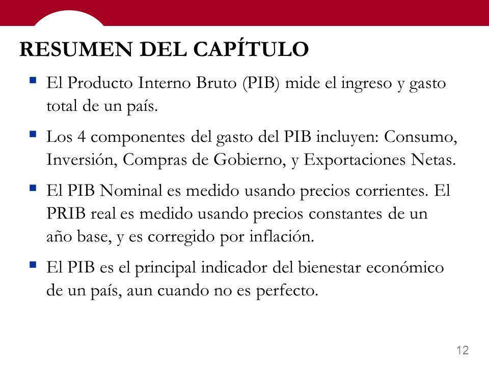 Intermezzo! Respuestas 11 C. Calcule el deflactor del PIB en 2006. PIB Nom = $36 x 1050 + $100 x 205 = $58,300 PIB Real = $30 x 1050 + $100 x 205 = $5