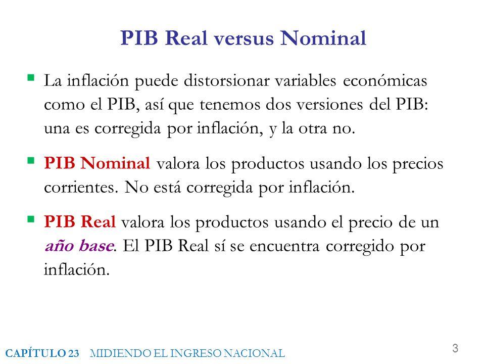 3 PIB Real versus Nominal La inflación puede distorsionar variables económicas como el PIB, así que tenemos dos versiones del PIB: una es corregida por inflación, y la otra no.