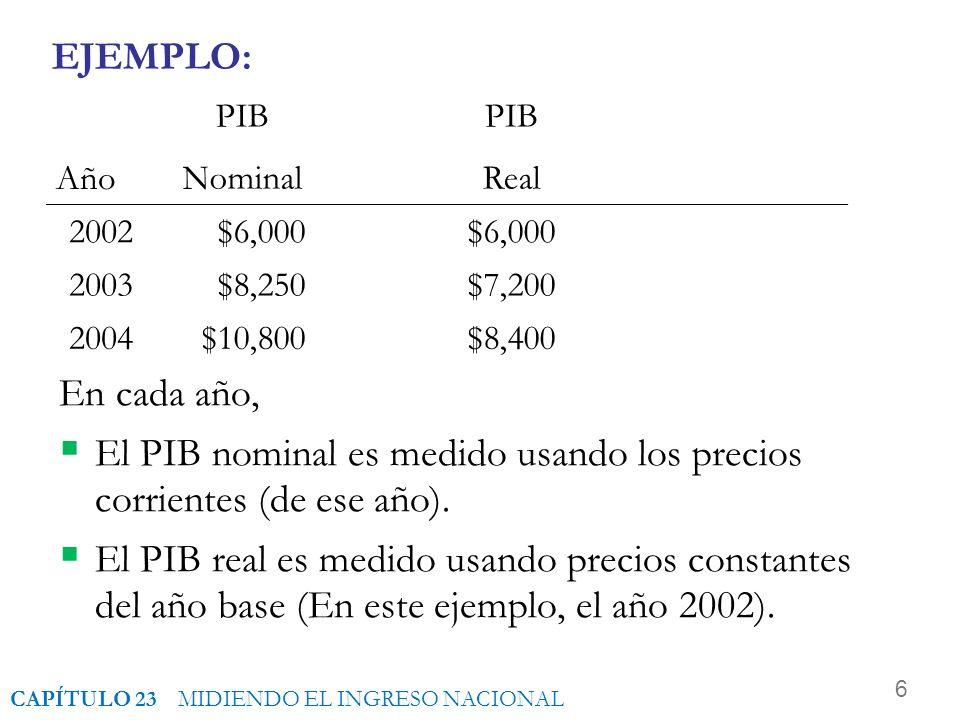5 EJEMPLO: Calcule el PIB nominal en cada año, usando 2002 como el año base: PizzaLatte AñoPQPQ 2002$10400$2.001000 2003$11500$2.501100 2004$12600$3.0