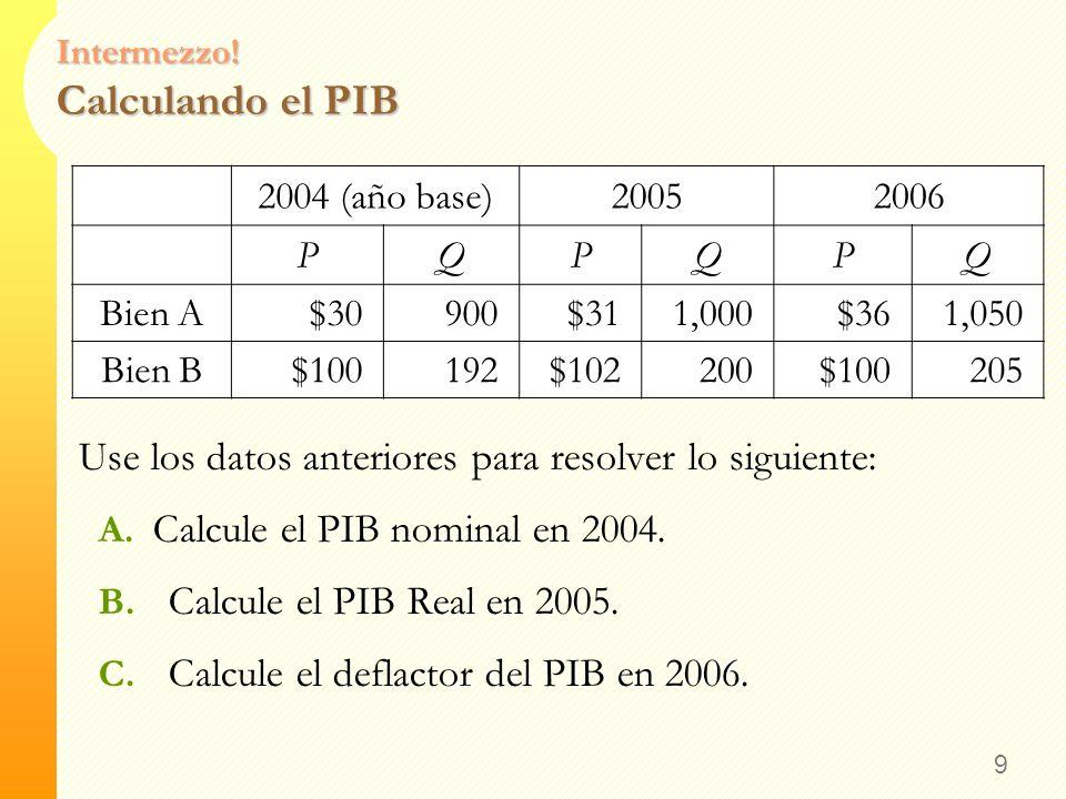 Intermezzo.Calculando el PIB 9 Use los datos anteriores para resolver lo siguiente: A.
