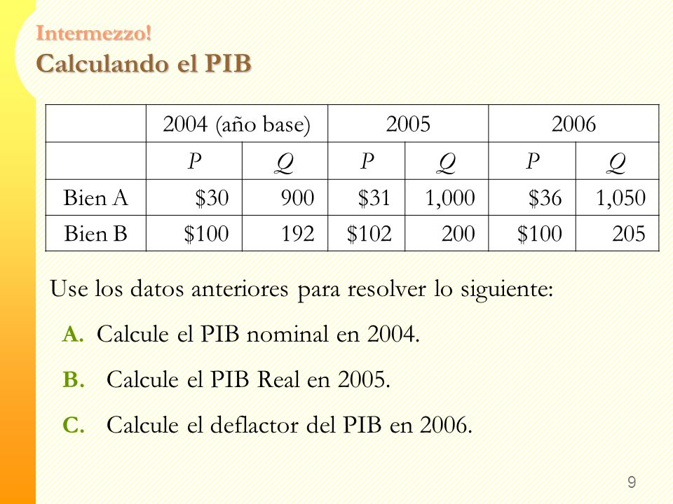 8 EJEMPLO: Calcula el deflactor del PIB en cada año: AñoPIB NominalPIB Real Deflactor del PIB 2002$6,000 2003$8,250$7,200 2004$10,800$8,400 2002:100 x