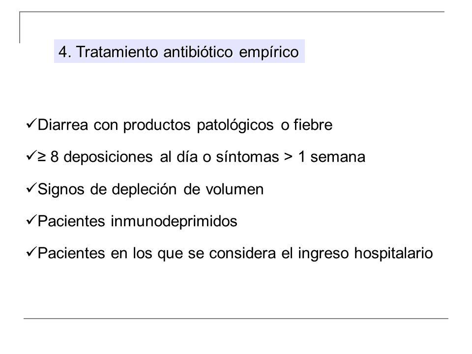 4. Tratamiento antibiótico empírico Diarrea con productos patológicos o fiebre 8 deposiciones al día o síntomas > 1 semana Signos de depleción de volu