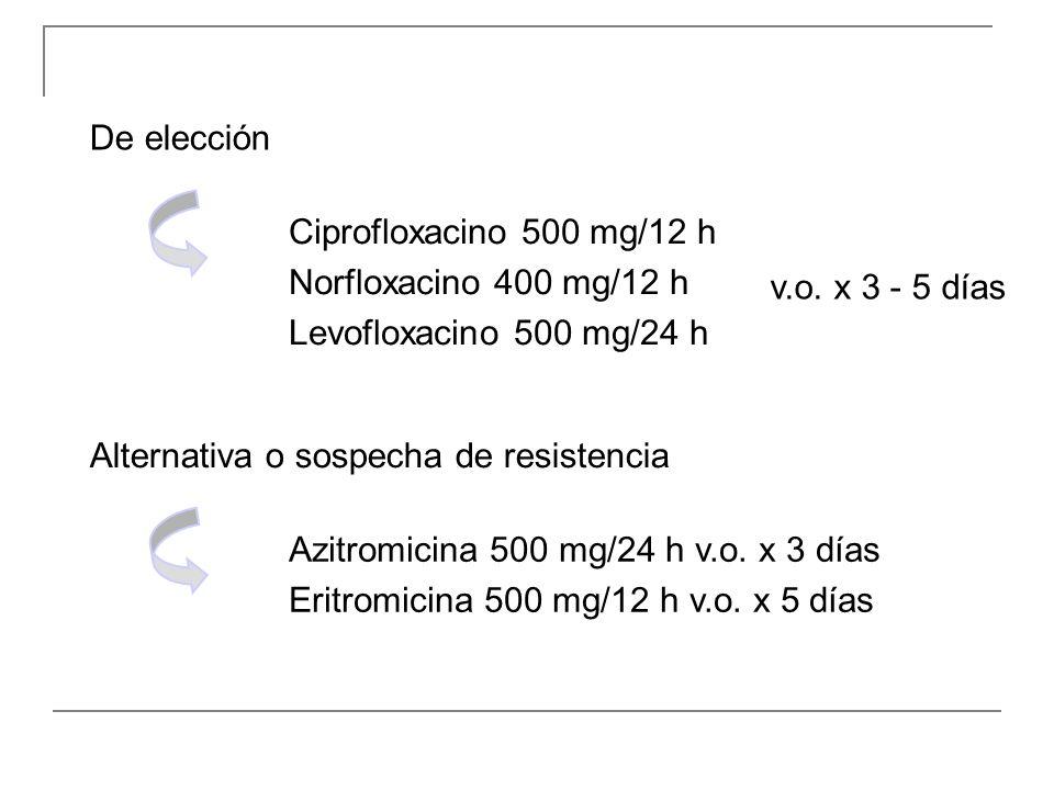 De elección Ciprofloxacino 500 mg/12 h Norfloxacino 400 mg/12 h Levofloxacino 500 mg/24 h v.o. x 3 - 5 días Alternativa o sospecha de resistencia Azit