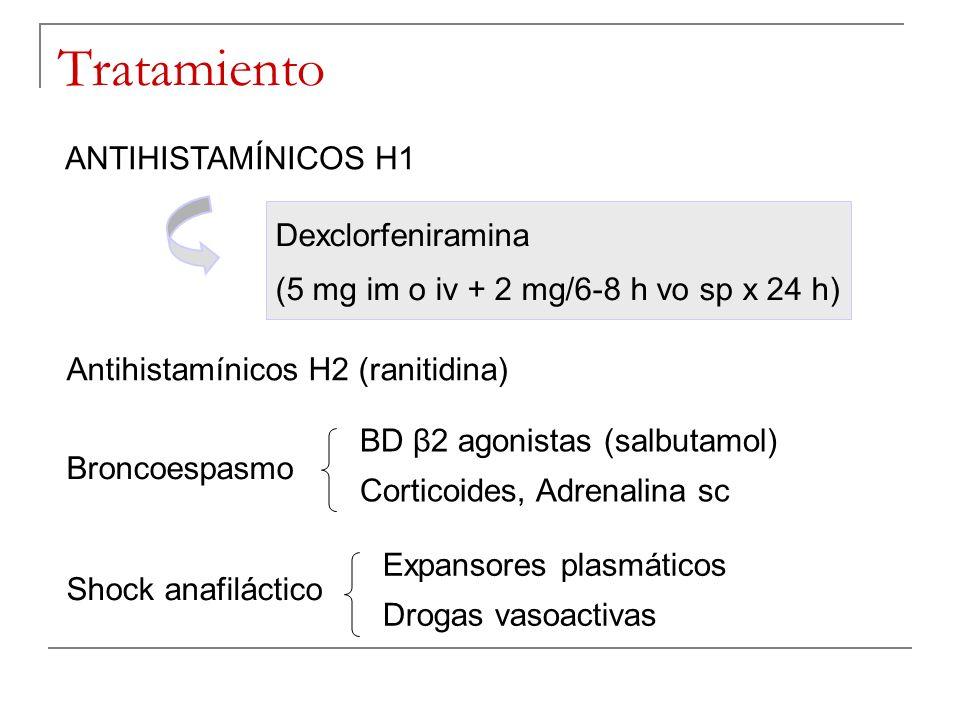 Tratamiento ANTIHISTAMÍNICOS H1 Dexclorfeniramina (5 mg im o iv + 2 mg/6-8 h vo sp x 24 h) Antihistamínicos H2 (ranitidina) Broncoespasmo BD β2 agonis