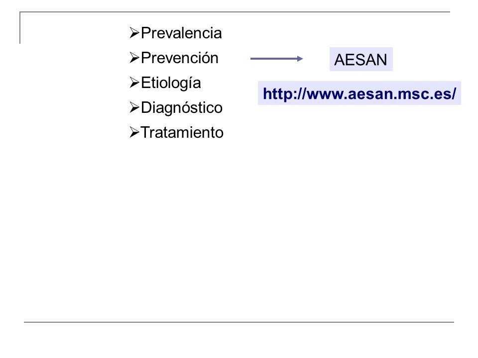 Síndromes clínicos Síntomas sistémicos Listeria Brucella S.