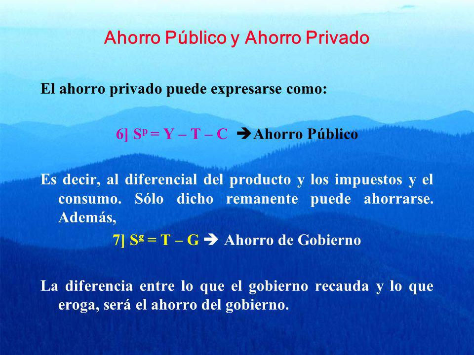 Ahorro Público y Ahorro Privado El ahorro privado puede expresarse como: 6] S p = Y – T – C Ahorro Público Es decir, al diferencial del producto y los