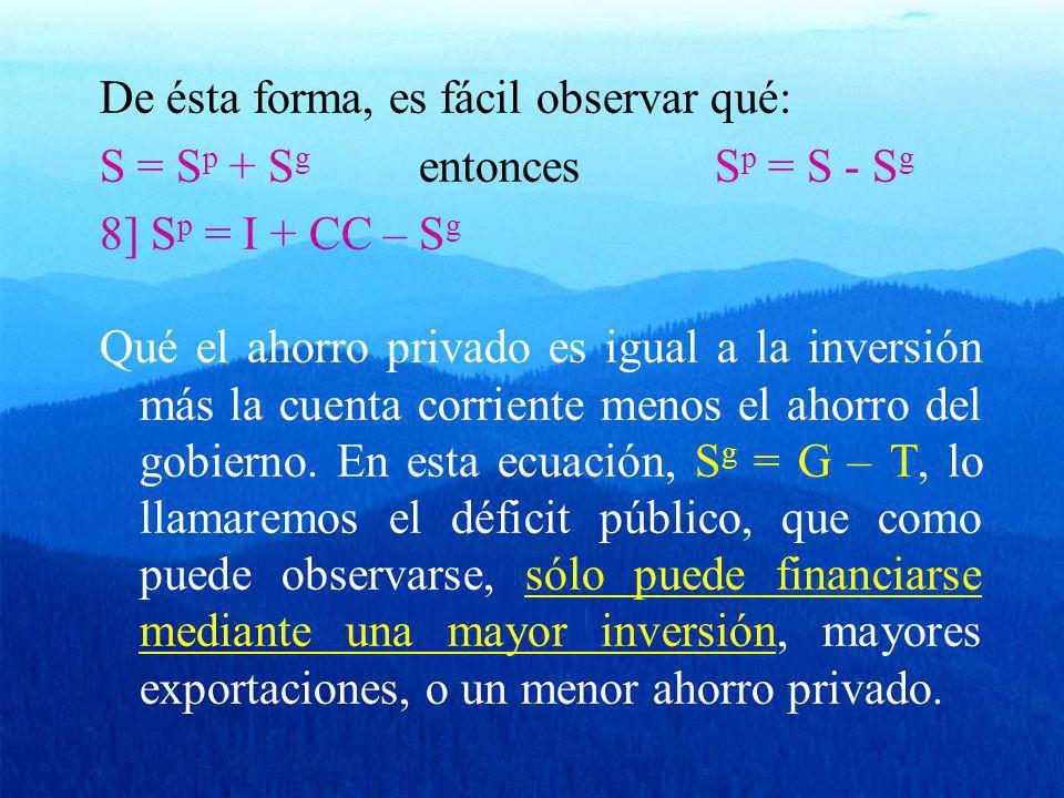 De ésta forma, es fácil observar qué: S = S p + S g entonces S p = S - S g 8] S p = I + CC – S g Qué el ahorro privado es igual a la inversión más la