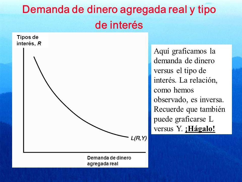 Demanda de dinero agregada real y tipo de interés Tipos de interés, R Demanda de dinero agregada real Aquí graficamos la demanda de dinero versus el t