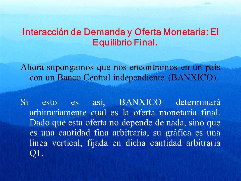 Interacción de Demanda y Oferta Monetaria: El Equilibrio Final. Ahora supongamos que nos encontramos en un país con un Banco Central independiente (BA