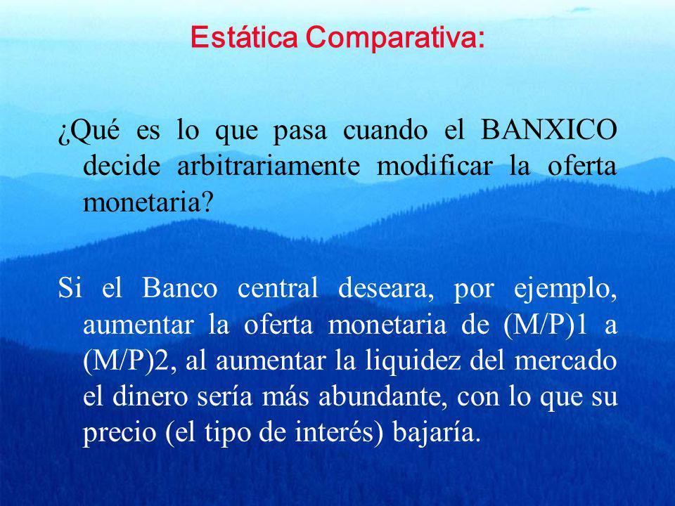 Estática Comparativa: ¿Qué es lo que pasa cuando el BANXICO decide arbitrariamente modificar la oferta monetaria? Si el Banco central deseara, por eje