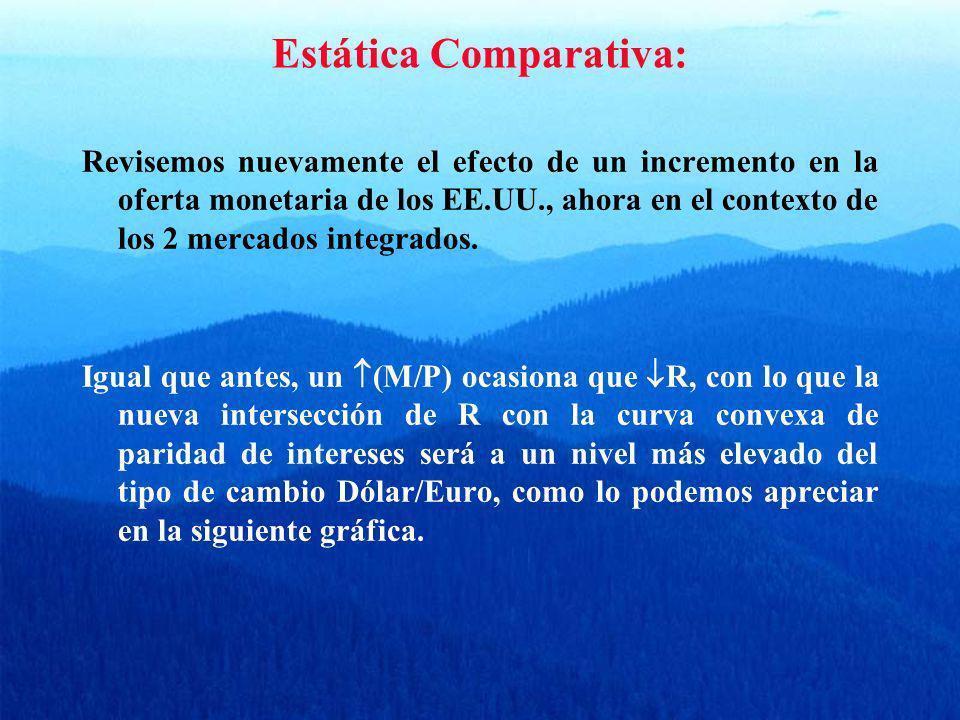 Estática Comparativa: Revisemos nuevamente el efecto de un incremento en la oferta monetaria de los EE.UU., ahora en el contexto de los 2 mercados int