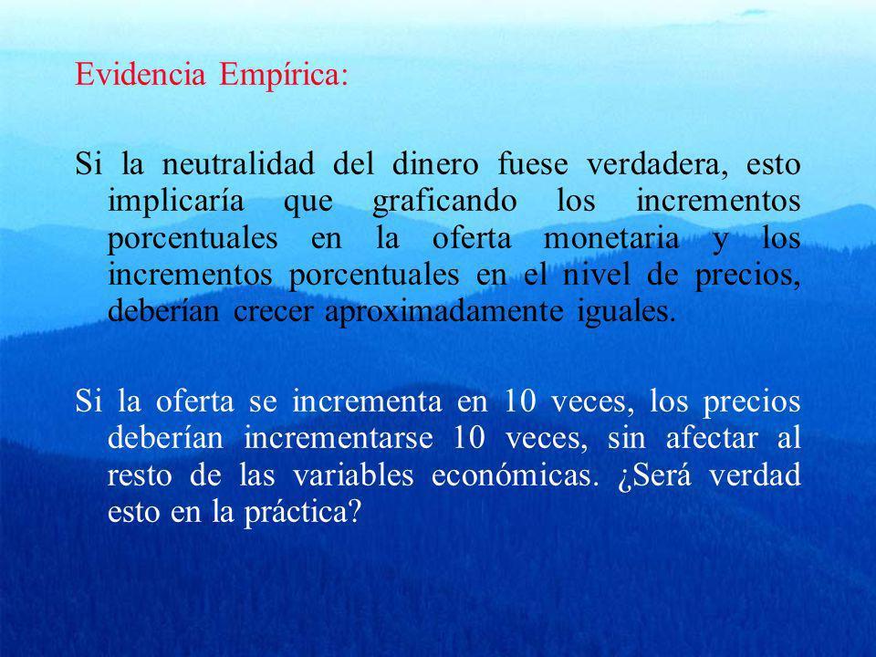 Evidencia Empírica: Si la neutralidad del dinero fuese verdadera, esto implicaría que graficando los incrementos porcentuales en la oferta monetaria y