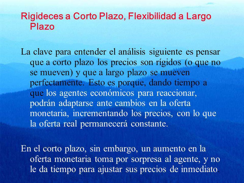Rigideces a Corto Plazo, Flexibilidad a Largo Plazo La clave para entender el análisis siguiente es pensar que a corto plazo los precios son rígidos (